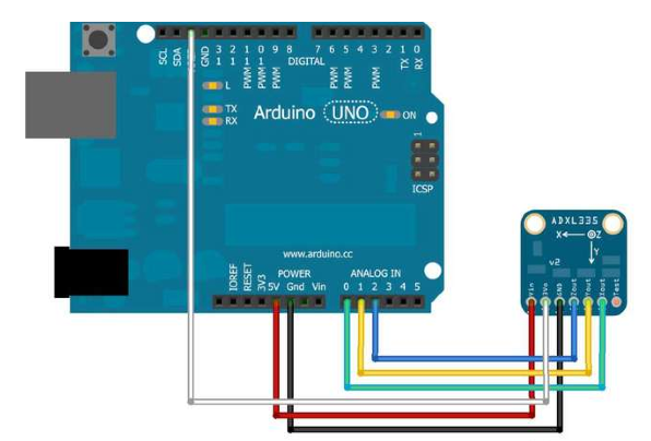 3-axis-accelerometer
