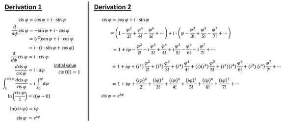 euler-derivations